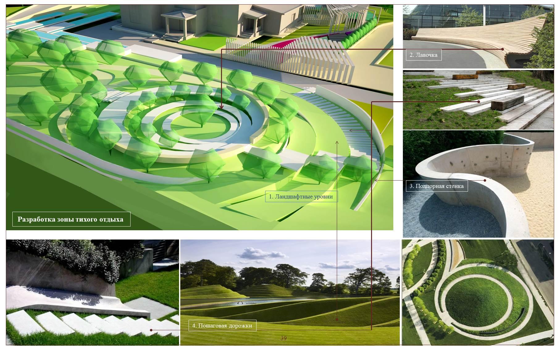 Ландшафтный дизайн этапы